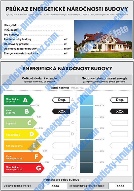 Průkaz energetické náročnosti – PENB v případě pronájmu.