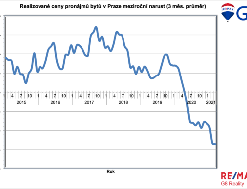 Pokles cen pronájmu bytů pokračuje i v roce 2021